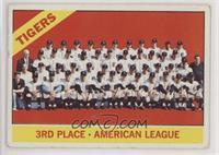 High # - Detroit Tigers Team [GoodtoVG‑EX]