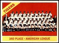 High # - Detroit Tigers Team [NMMT]