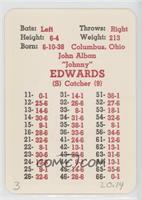 John Edwards [GoodtoVG‑EX]