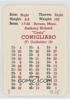 Tony Conigliaro [Poor to Fair]