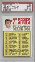 2nd Series Checklist (Mickey Mantle) (Period in #170 D. Mcauliffe streaked) [PS…