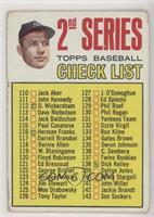 2nd Series Checklist (Mickey Mantle) (Period in #170 D. Mcauliffe streaked) [Po…