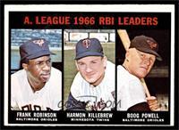 A. League RBI Leaders (Frank Robinson, Harmon Killebrew, Boog Powell) [VG…