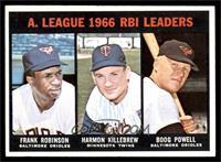 A. League RBI Leaders (Frank Robinson, Harmon Killebrew, Boog Powell) [VG]
