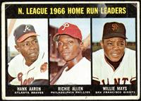 N. League Home Run Leaders (Hank Aaron, Dick Allen, Willie Mays) [GOOD]