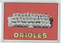 Baltimore Orioles Team [Poor]