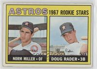 Astros Rookie Stars (Norm Miller, Doug Rader) [Poor to Fair]