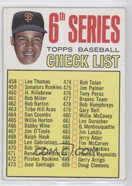 1967 Topps - [Base] #454.1 - 6th Series Checklist, Juan Marichal (No Left Ear)