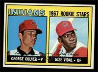 Indians Rookie Stars (George Culver, Jose Vidal) [NMMT]