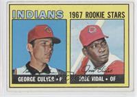 Indians Rookie Stars (George Culver, Jose Vidal)