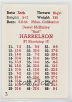 Bud Harrelson [PoortoFair]