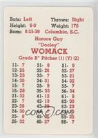Dooley Womack [PoortoFair]