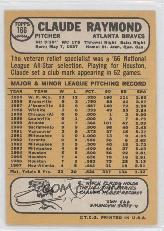 1968 topps base 166 claude raymond comc card for Claude raymond piscine