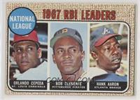 1967 NL RBI Leaders (Orlando Cepeda, Roberto Clemente, Hank Aaron) [Poort…