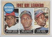 1967 NL RBI Leaders (Orlando Cepeda, Roberto Clemente, Hank Aaron)