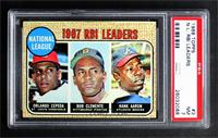 1967 NL RBI Leaders (Orlando Cepeda, Roberto Clemente, Hank Aaron) [PSA7&…