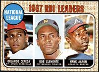 1967 NL RBI Leaders (Orlando Cepeda, Roberto Clemente, Hank Aaron) [VG]