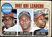 1967 NL RBI Leaders (Orlando Cepeda, Roberto Clemente, Hank Aaron) [POOR]