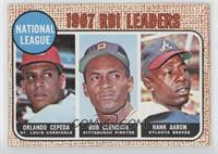 1967 National League RBI Leaders (Orlando Cepeda, Roberto Clemente, Hank Aaron)