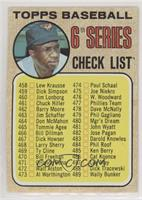 Checklist, Frank Robinson (Frank Robinson (circle touching hat)) [Good to&…