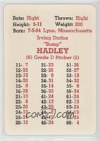 Bump Hadley