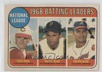 National League Batting Leaders