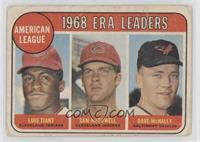 American League E.R.A. Leaders [Poor]