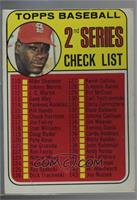 2nd Series Checklist (Bob Gibson) (161 Listed as Jim Purdin) [Poor to …
