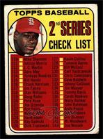 2nd Series Checklist (Bob Gibson) (161 Listed as Jim Purdin) [VG]