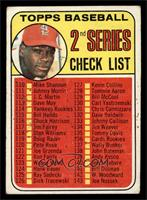 2nd Series Checklist (Bob Gibson) (161 Listed as Jim Purdin) [POOR]
