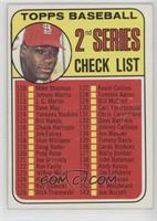 Checklist - 2nd Series (Bob Gibson) (161 Listed as Jim Purdin)