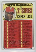2nd Series Checklist (Bob Gibson) (161 Listed as John Purdin) [Poor]