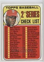 2nd Series Checklist (Bob Gibson) (161 Listed as John Purdin)