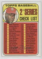 Checklist - 2nd Series (Bob Gibson) (161 Listed as John Purdin)