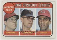 1968 AL Strikeout Leaders (Sam McDowell, Denny McLain, Luis Tiant)