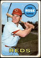 Pete Rose [FAIR]