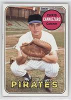 Chris Cannizzaro