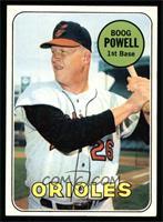 Boog Powell [NMMT]