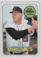 Boog Powell [Good to VG‑EX]