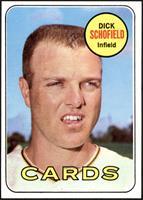 Dick Schofield [NM]