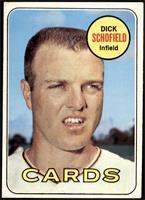 Dick Schofield [EXMT]