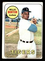 Willie Horton [FAIR]