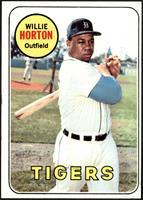 Willie Horton [VGEX]