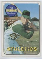 Ted Kubiak [Excellent]