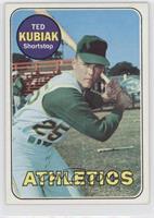 Ted Kubiak
