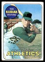 Ted Kubiak [GOOD]