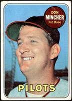 Don Mincher [FAIR]