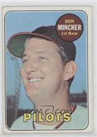 Don Mincher [Good to VG‑EX]