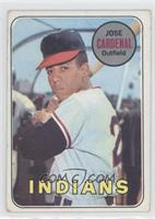 Jose Cardenal [Good to VG‑EX]