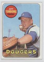 Jeff Torborg